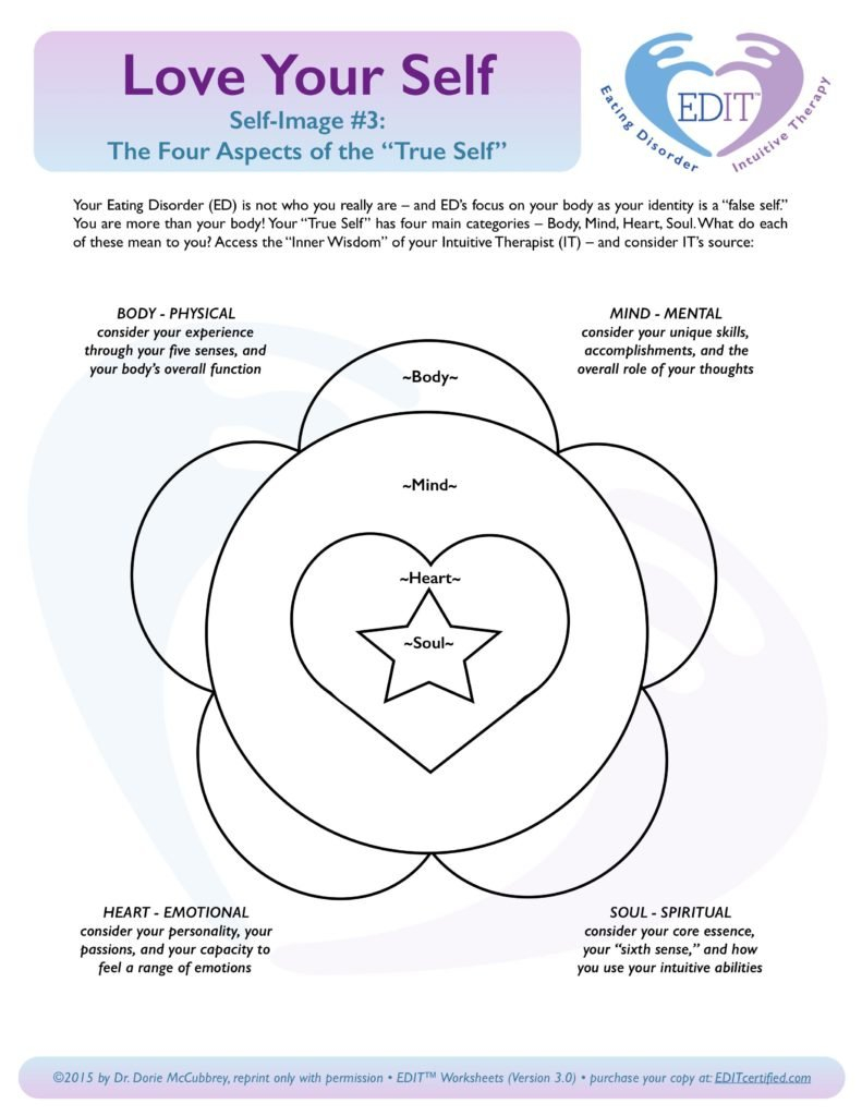 How To Improve Body Image  Dr Dorie For Body Image Therapy Worksheet