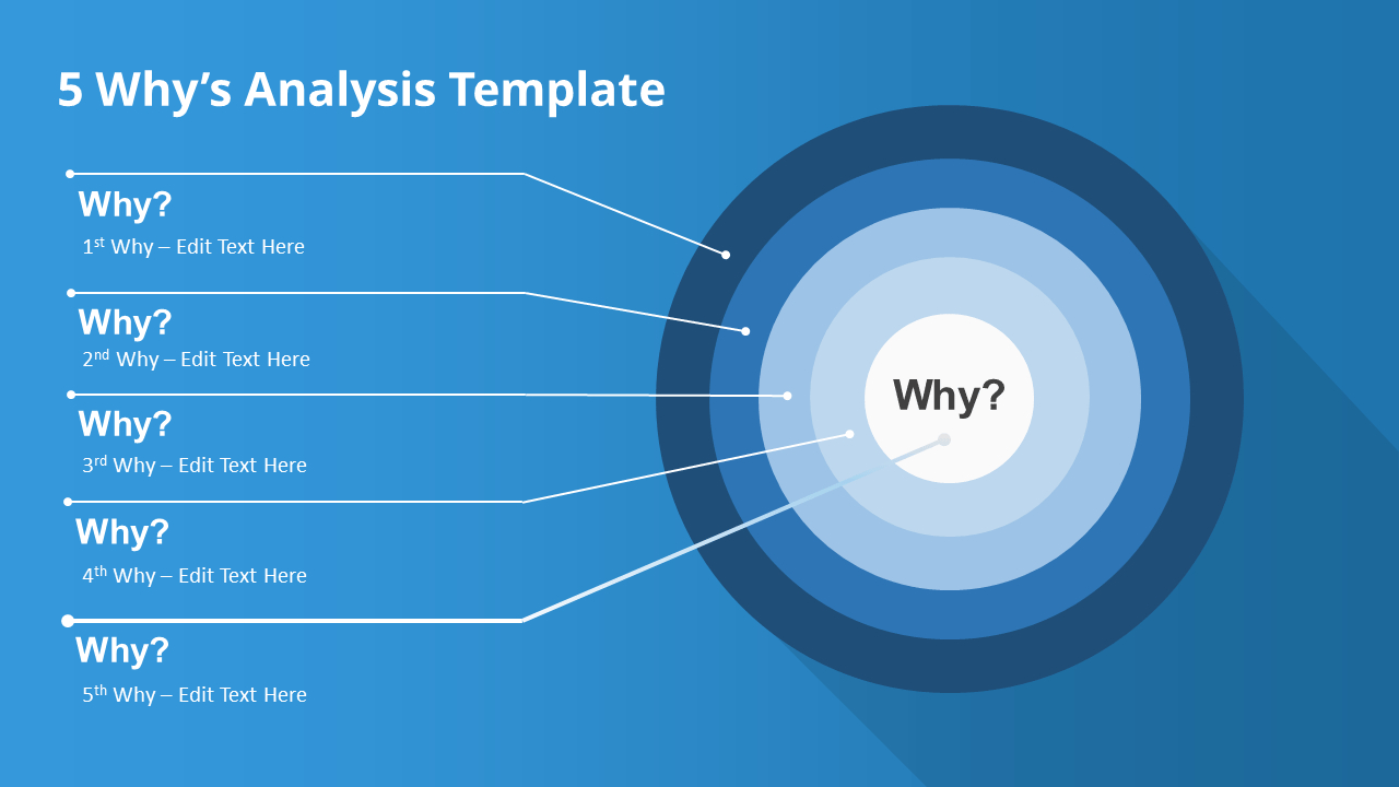 How To Present A 5 Why's Root Cause Analysis  Slidemodel As Well As Root Cause Analysis 5 Whys Worksheet