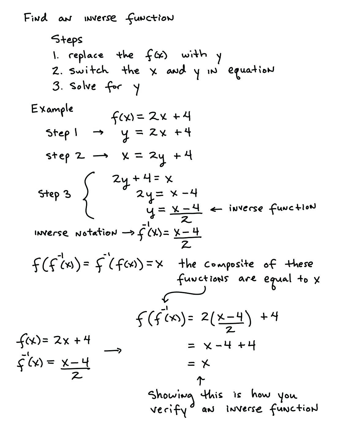 How To Tell If Functions Are Inverses Math Graphing And X Inverse For Inverse Function Word Problems Worksheet