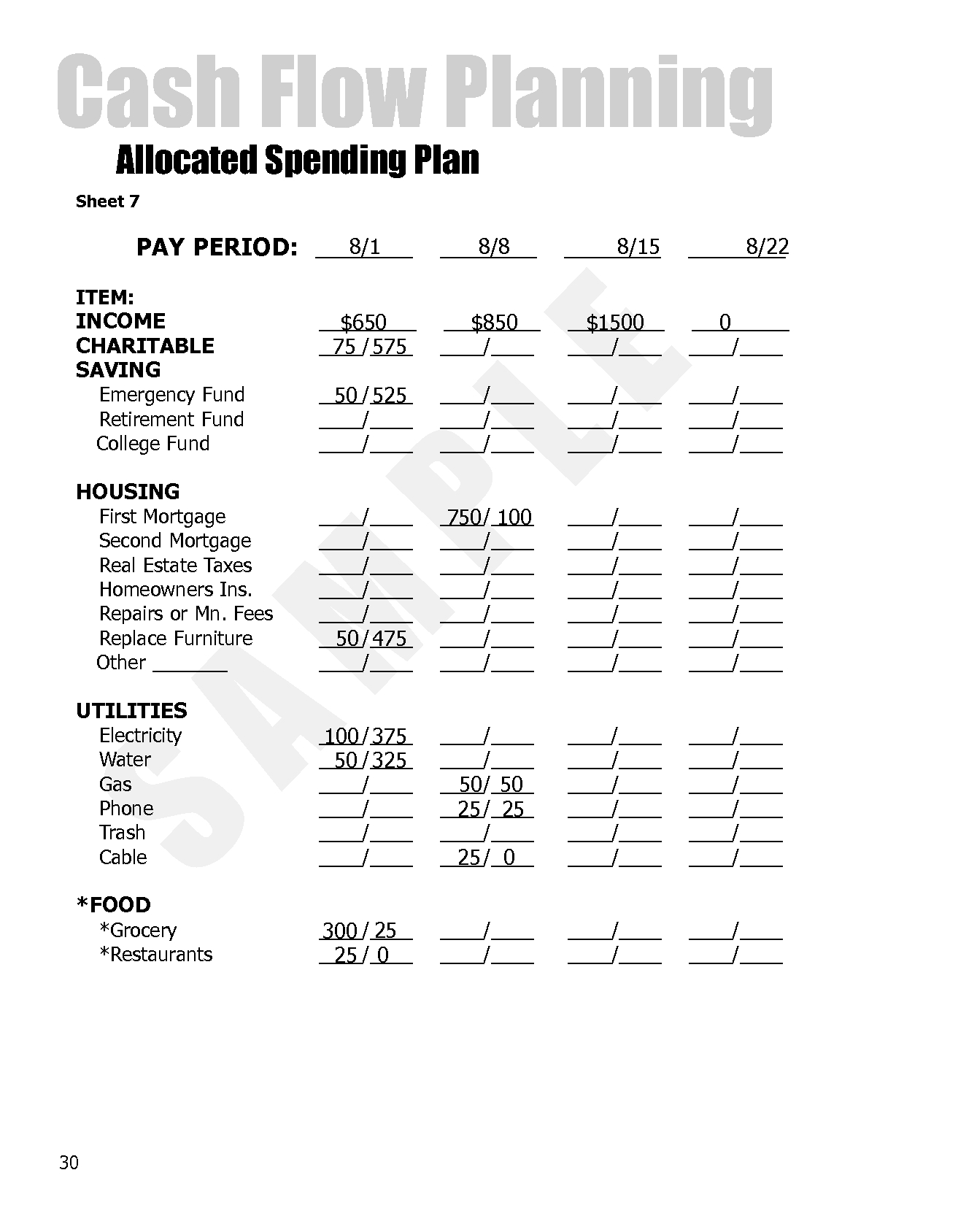 How To Use Dave Ramsey's Allocated Spending Plan   Finance Inside Dave Ramsey Allocated Spending Plan Excel Spreadsheet