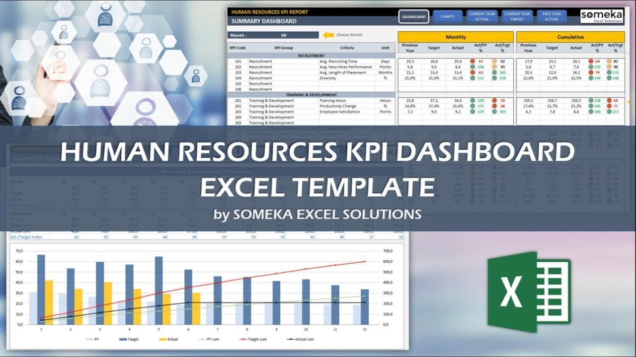 Hr Kpi Dashboard Template | Ready To Use Excel Spreadsheet   Youtube In Free Excel Hr Dashboard Templates