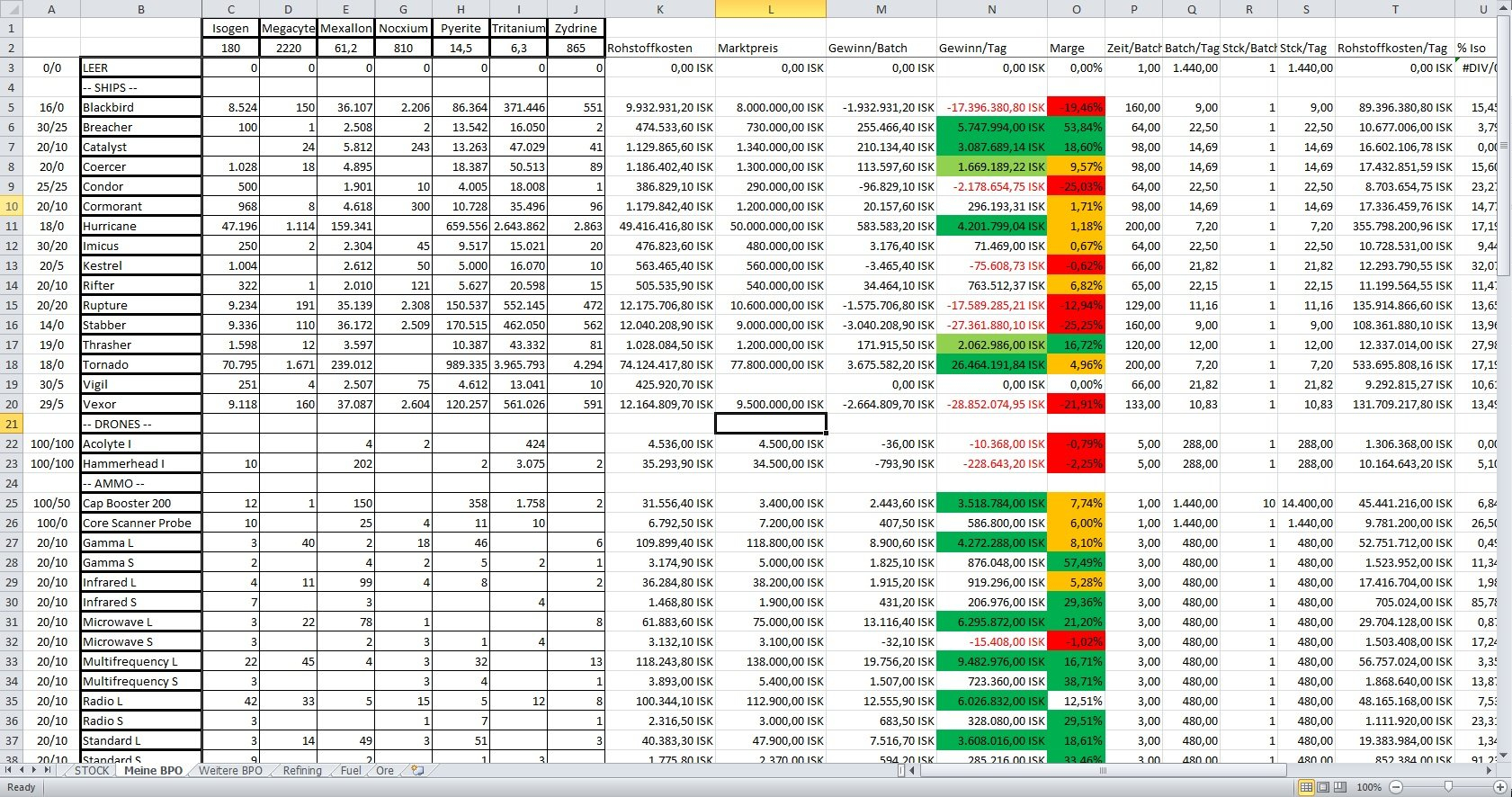 I Also Was Not Able To Get Online, Yet Still Managed To Play Eve. : Eve Intended For Eve Online Mining Spreadsheet