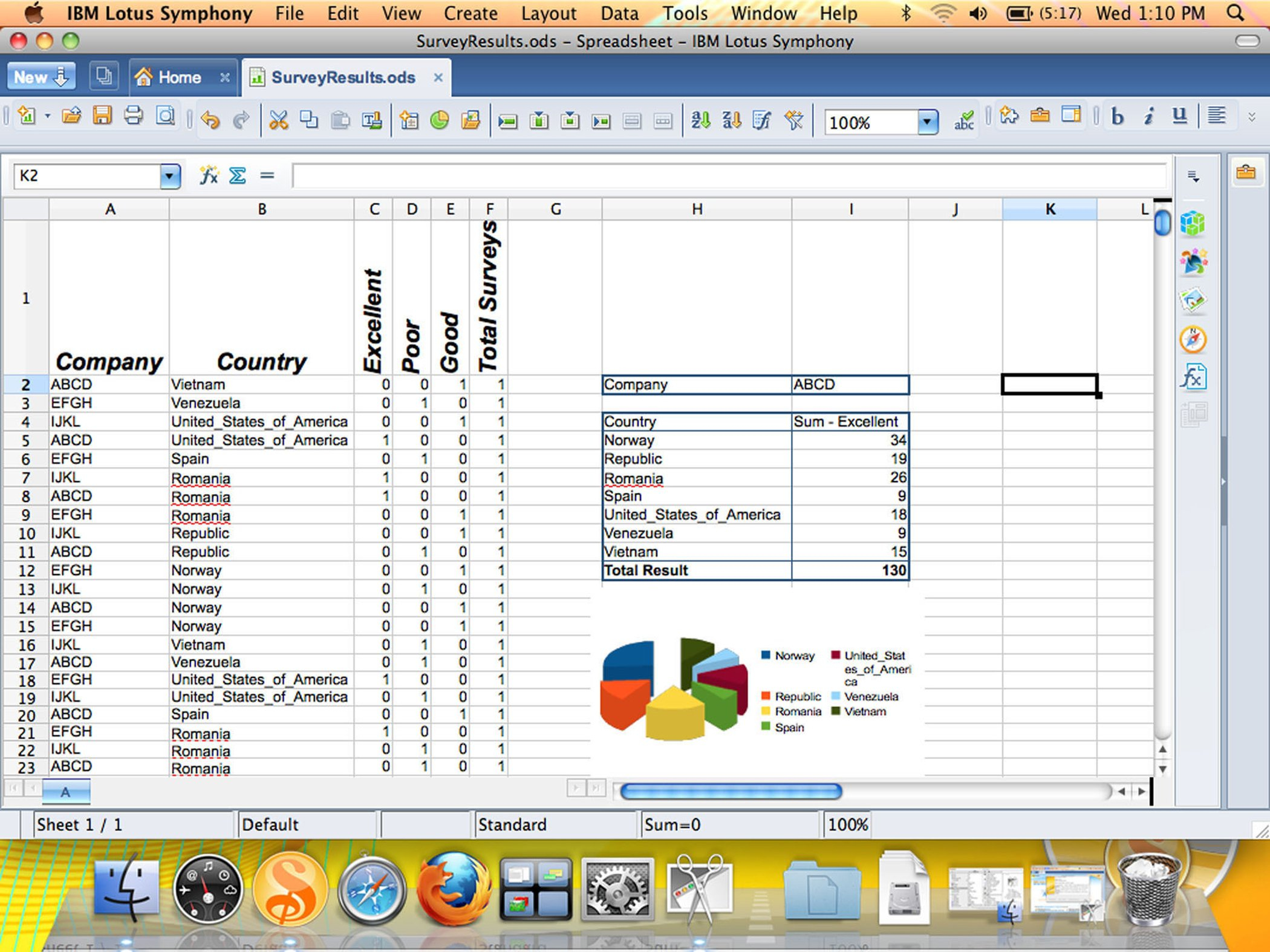 Ibm News Room   Creating A Spreadsheet With Lotus Symphony On A Mac ... And Ibm Lotus Spreadsheet