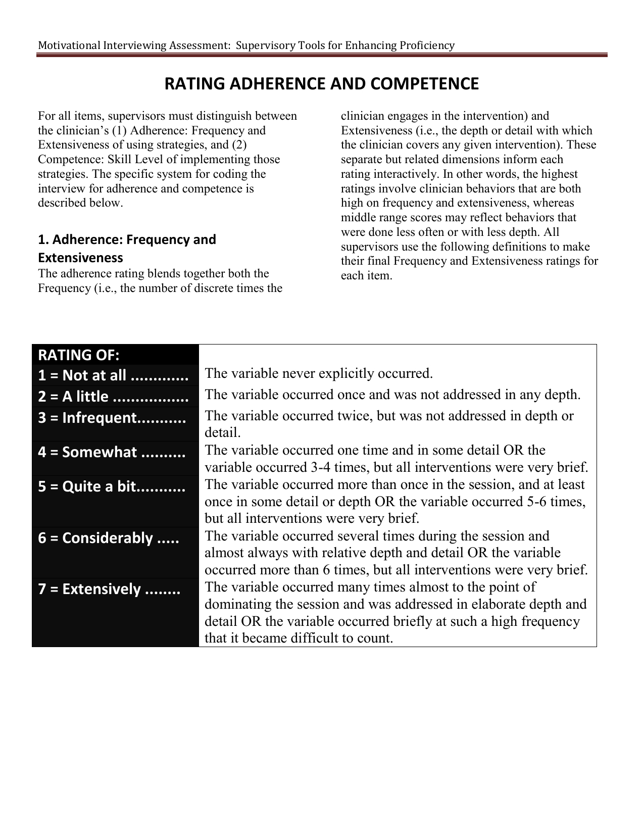 Inst 18 R2 Motivational Interviewing Rating Adherence Worksheet For Motivational Interviewing Worksheets