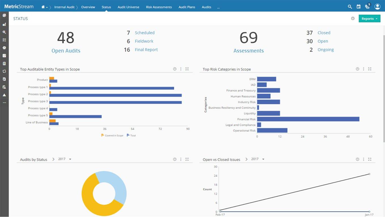 Internal Audit Management App Fact Sheet Intended For Internal Audit Tracking Spreadsheet