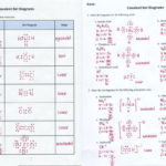 Ionic And Covalent Bonding Worksheet Answer Key Or Ionic And Covalent Bonding Worksheet