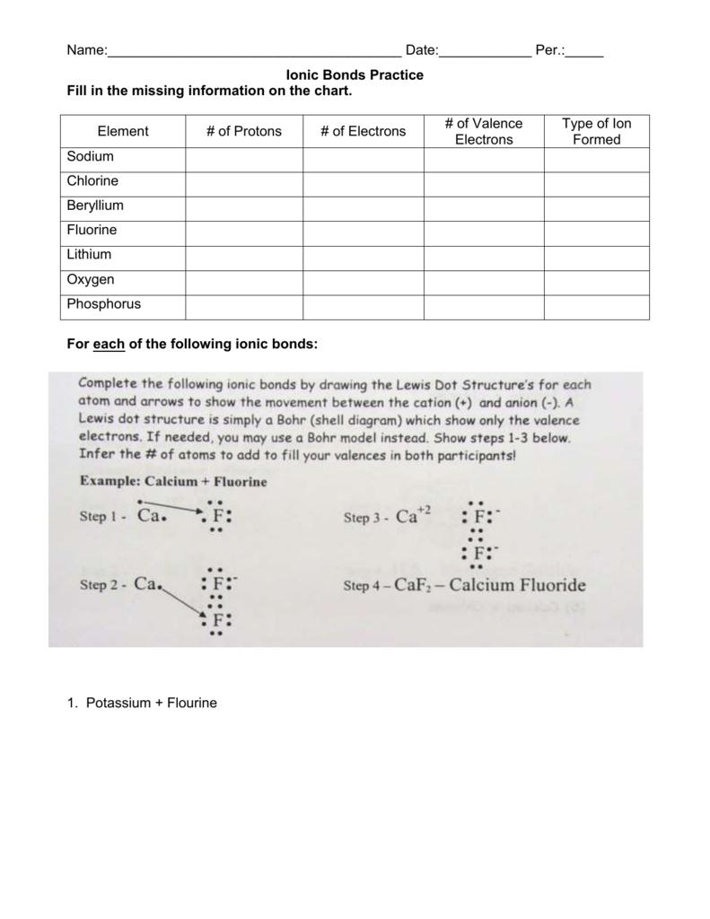 Ionic Bonds Practice In Bonding Basics Ionic Bonds Worksheet Answers