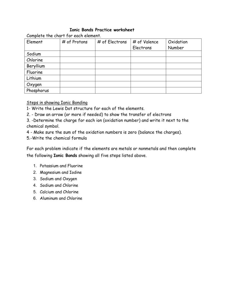 Ionic Bonds Practice Worksheet Complete The Chart For Each Element For Ion Practice Worksheet