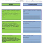 Job Interview Business Lesson  Based On Fourskill Activities Along With Customer Service Activity Worksheet