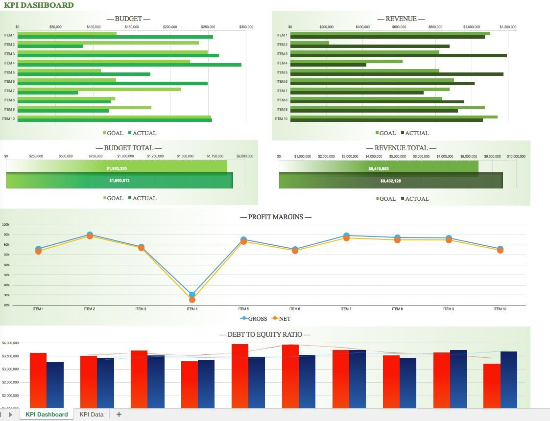 Kpi Dashboard Template | Excel Tips And Tricks | Excel Dashboard ... Within Kpi Reporting Template Excel