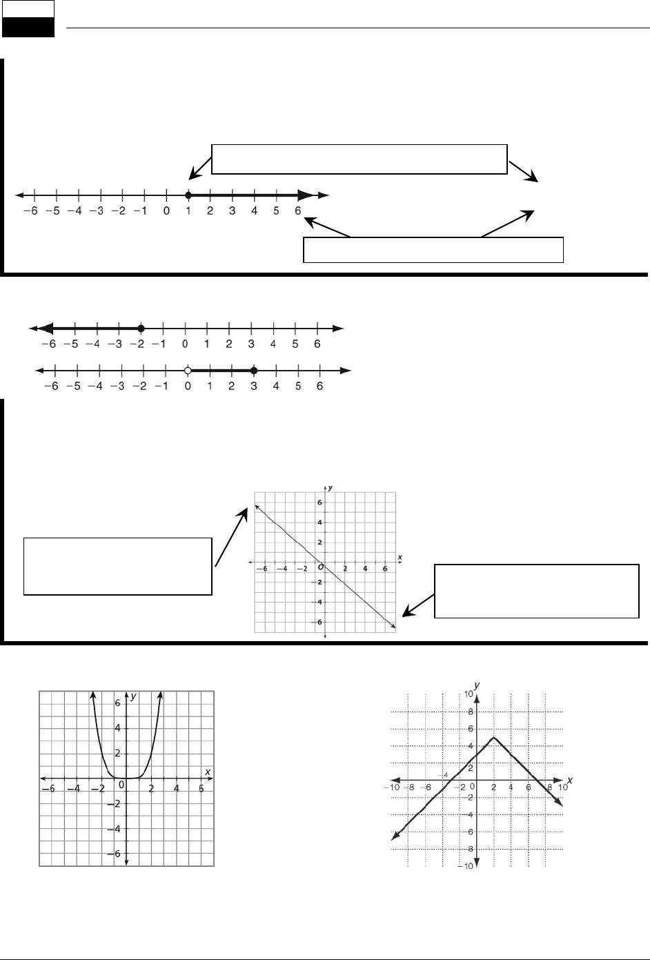 Lesson Domain Range And End Behavior 11 Interval Notation To For Domain Range And End Behavior Worksheet