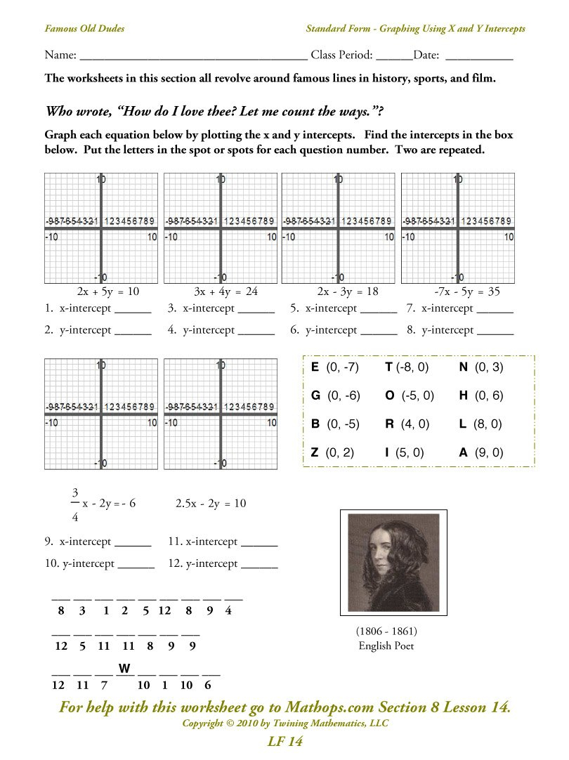 Lf 14 Standard Form  Graphing Using X And Y Intercepts  Mathops Intended For Graph Lines In Standard Form Worksheet