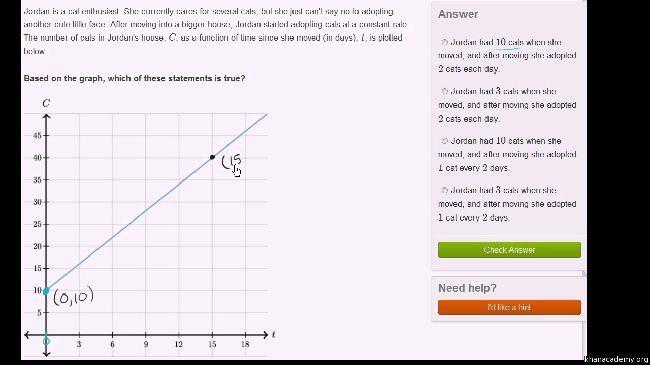 Linear Equations And Functions  8Th Grade  Math  Khan Academy As Well As Graphing Linear Functions Worksheet