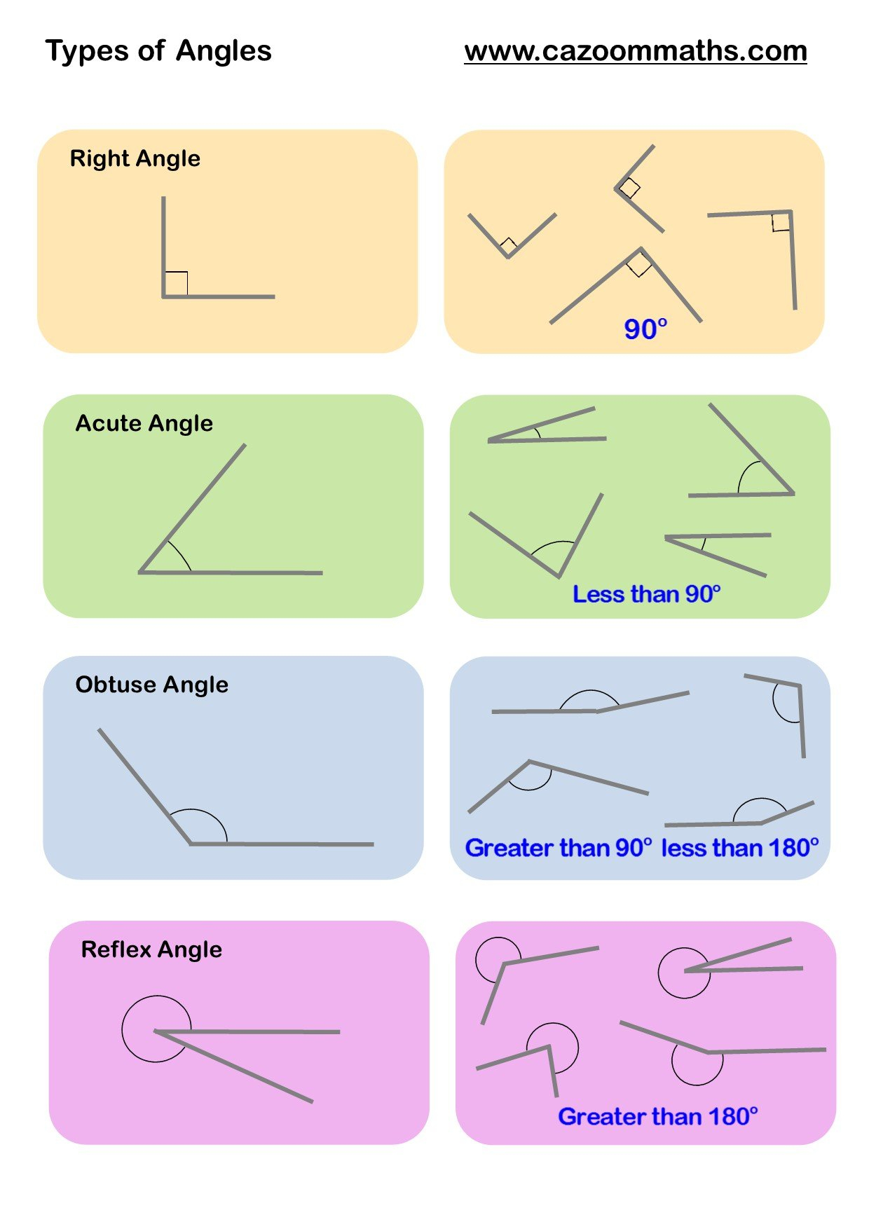 Lines And Angles Worksheets  Cazoom Maths Worksheets Inside Lines And Angles Worksheet
