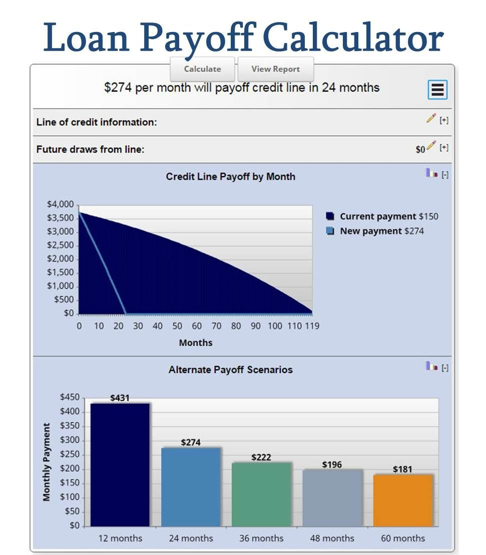 Loan Payoff Calculator   Paying Off Debt | Mortgage | Debt Payoff ... With Regard To Heloc Mortgage Accelerator Spreadsheet