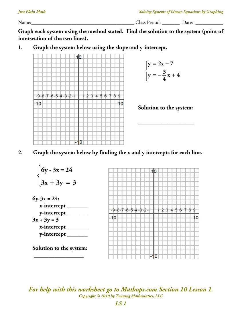 Ls 1 Solving Systems Of Linear Equationsgraphing  Mathops Together With Systems Of Linear Equations Worksheet