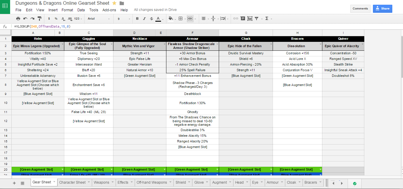 Machine Downtime Tracking Sheet | Spreadsheets With Downtime Tracking Spreadsheet