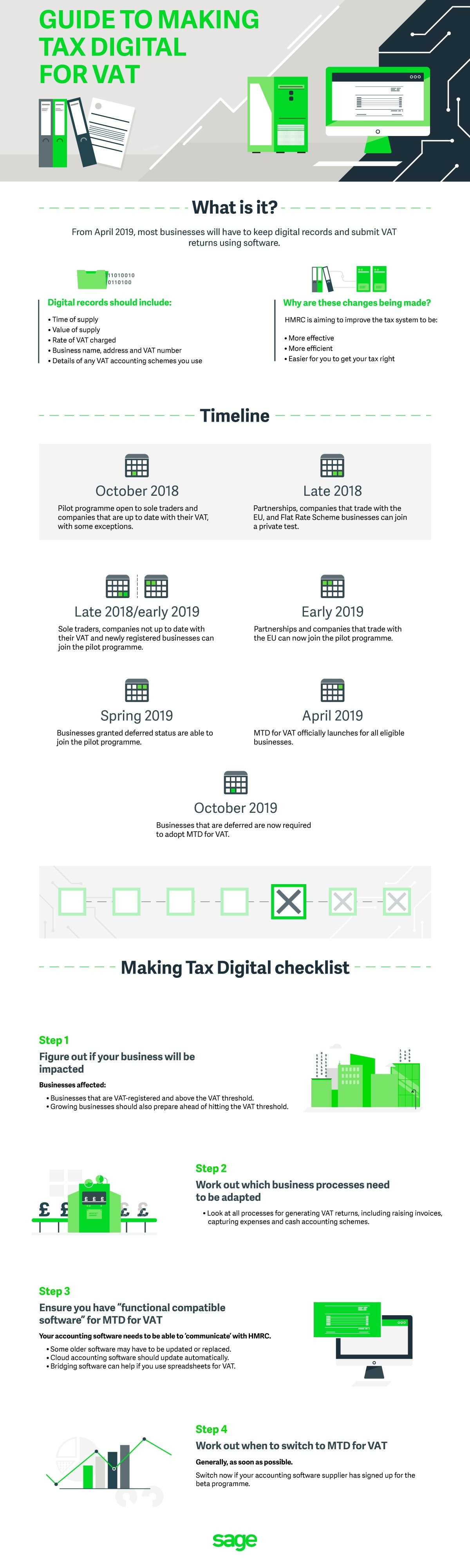 Making Tax Digital For Vat: What Do Hmrc's Updates Mean For You ... Also Partial Exemption Calculation Spreadsheet
