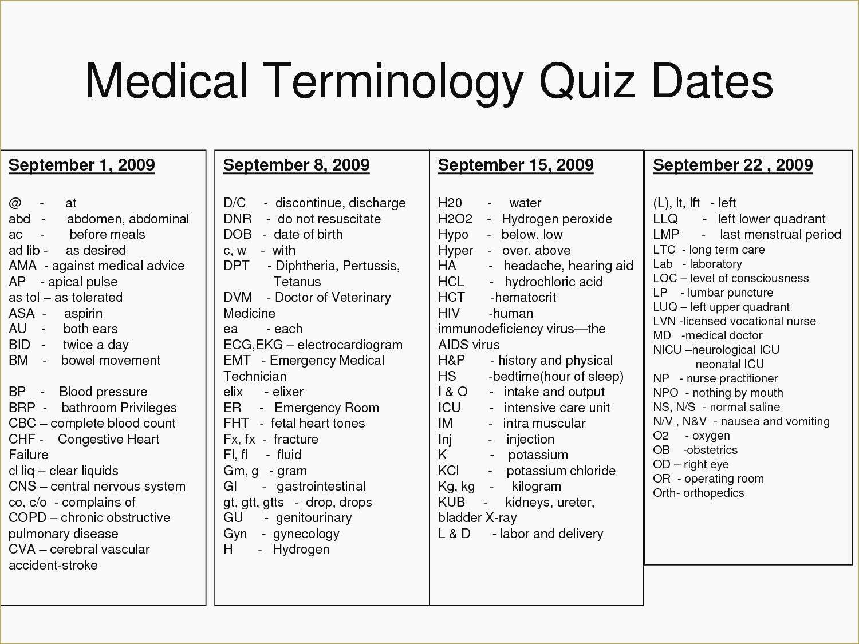 Medical Terminology Prefixes Worksheet  Briefencounters As Well As Medical Terminology Prefixes Worksheet