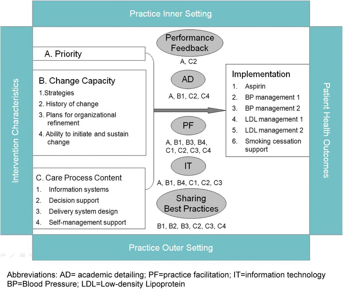 Medicare Coverage Analysis Worksheet  Briefencounters Along With Medicare Coverage Analysis Worksheet