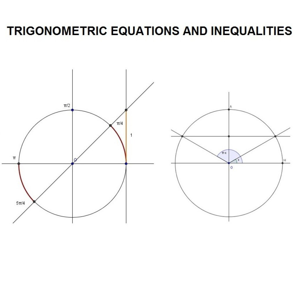 Methods Of Solving Trigonometric Equations And Inequalities Also Trig Equations Worksheet