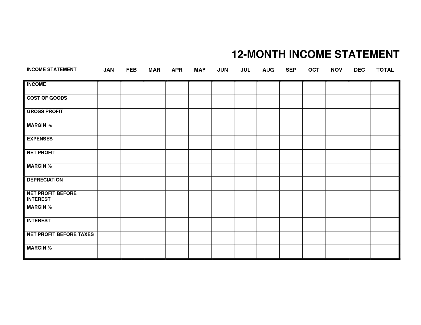 Monthly Profit And Loss Statement Template   Google Search | Pol ... In Monthly Income Statement