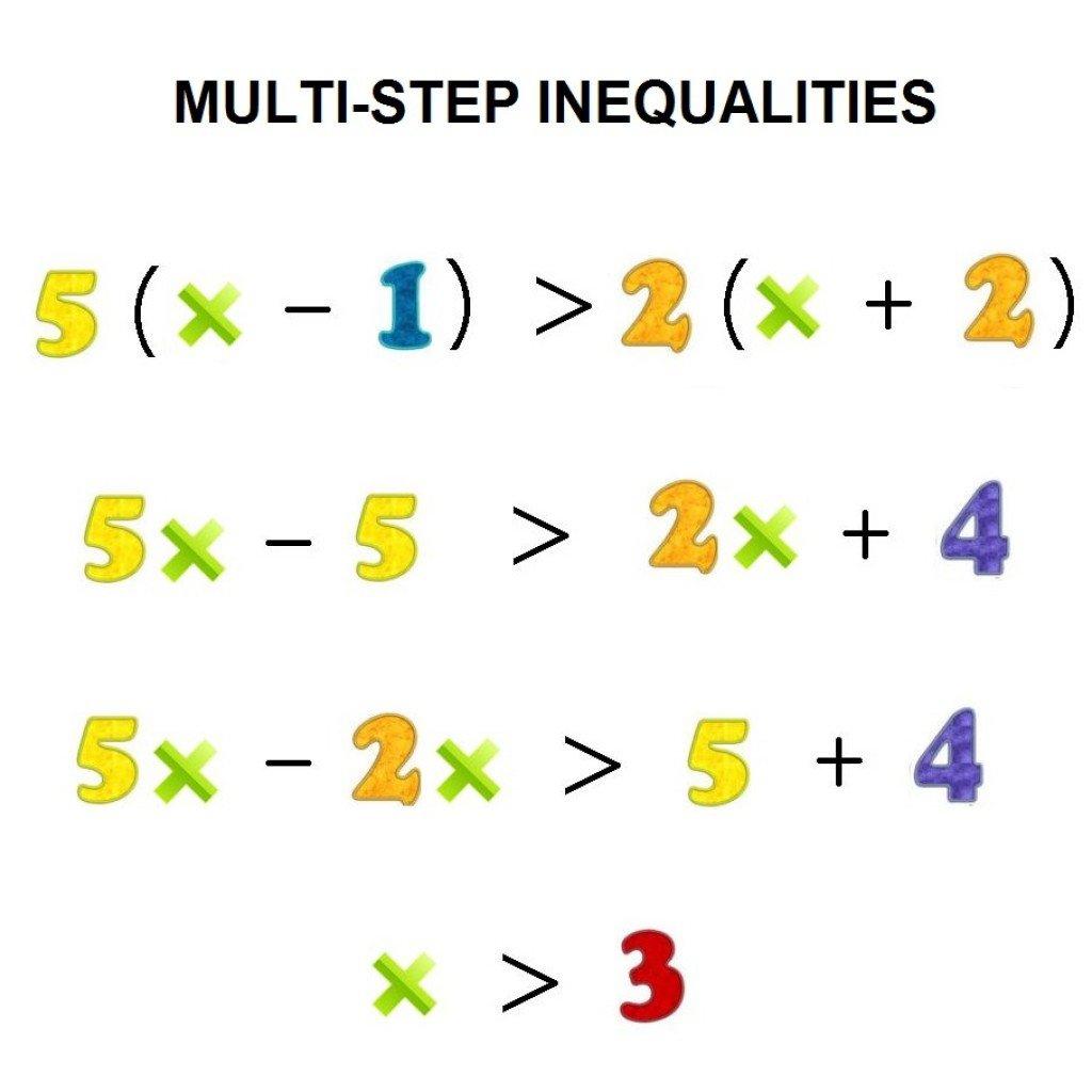 Multistep Inequalities On A Number Line In Solving Multi Step Inequalities Worksheet