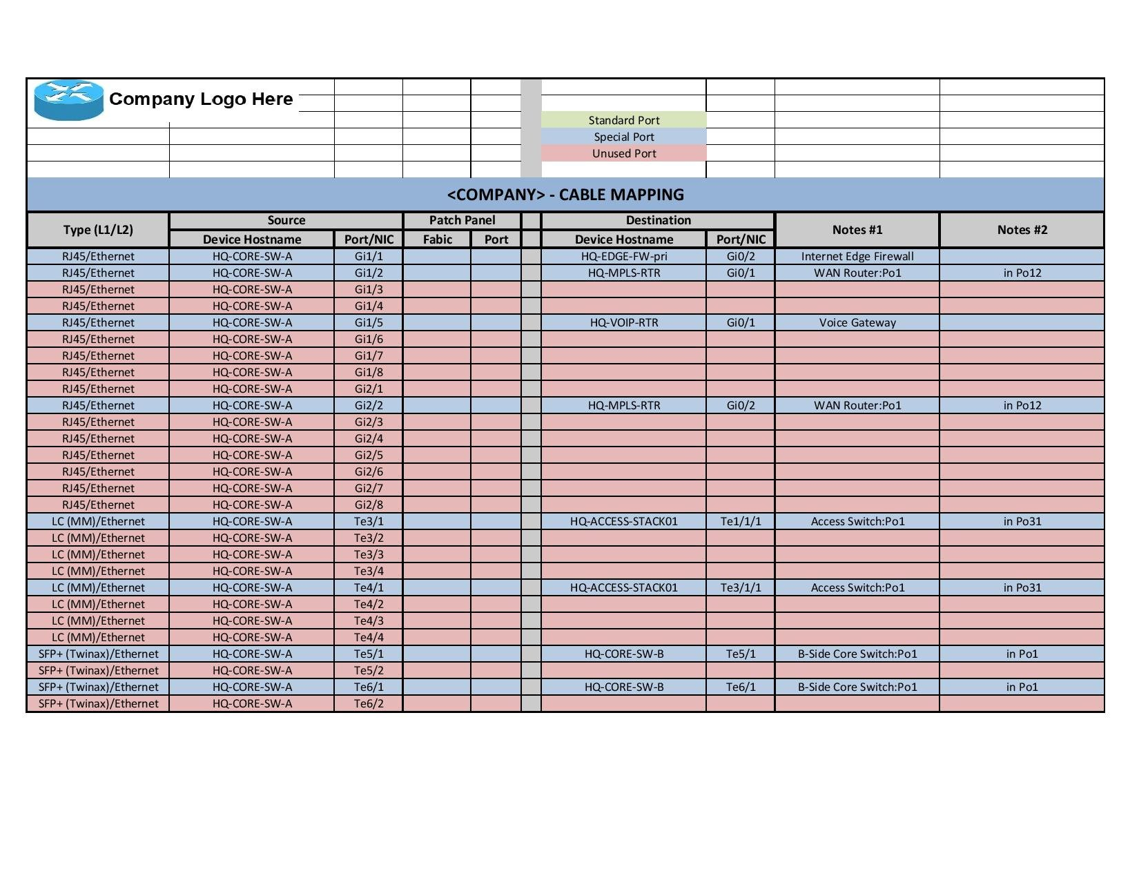Network Documentation Series: Port Mapping With Data Mapping Spreadsheet Template