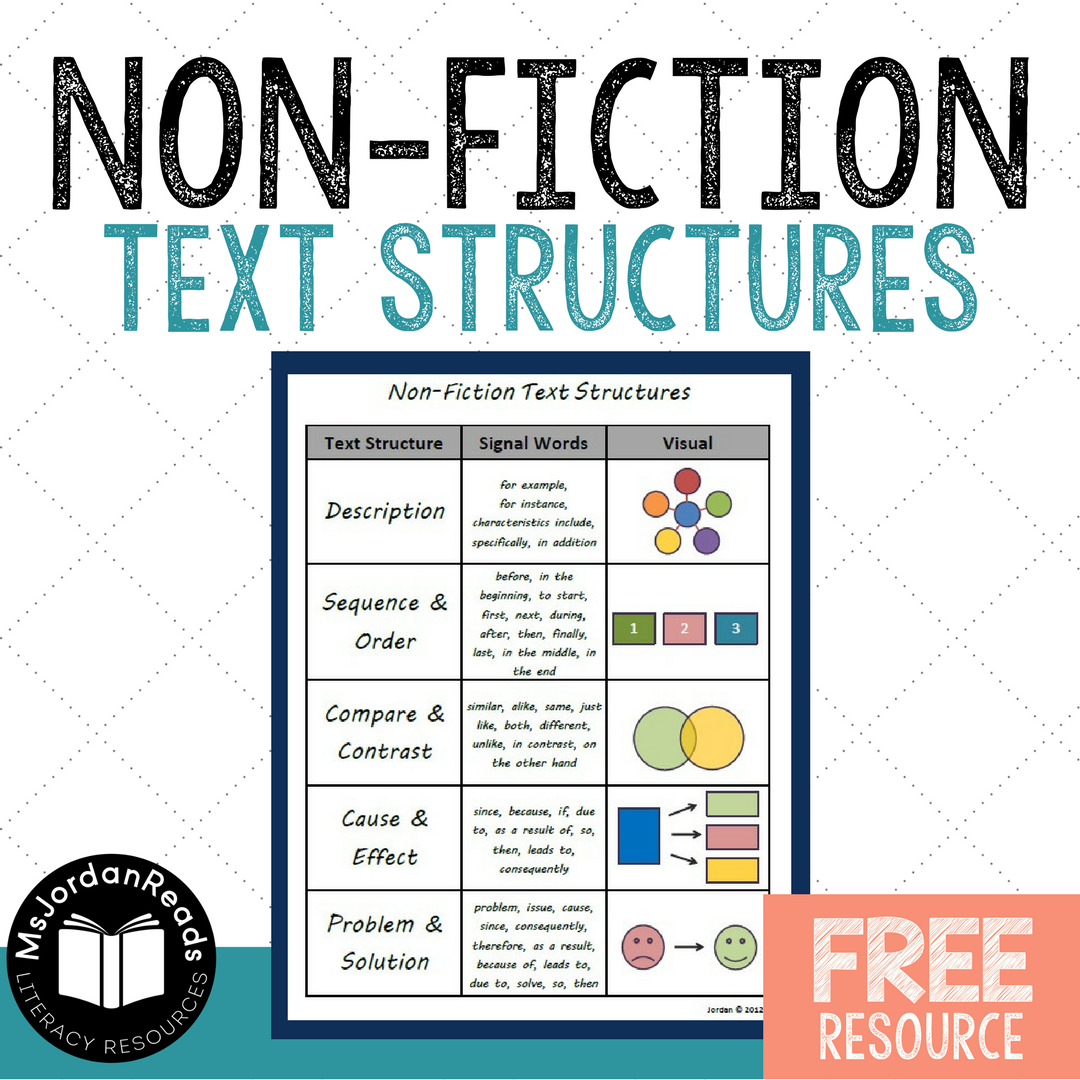 Nonfiction Text Structures  Msjordanreads Along With Text Structure Worksheets 3Rd Grade