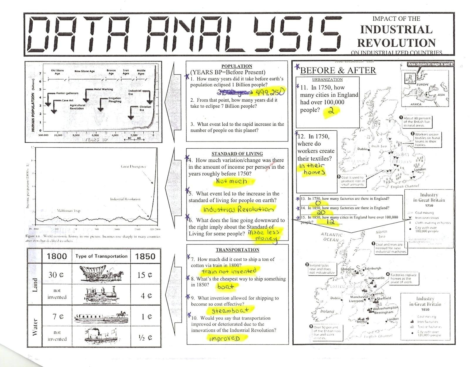 Nystrom World History Atlas Worksheets Answers Best Ideas Of E S As Well As World History Worksheets