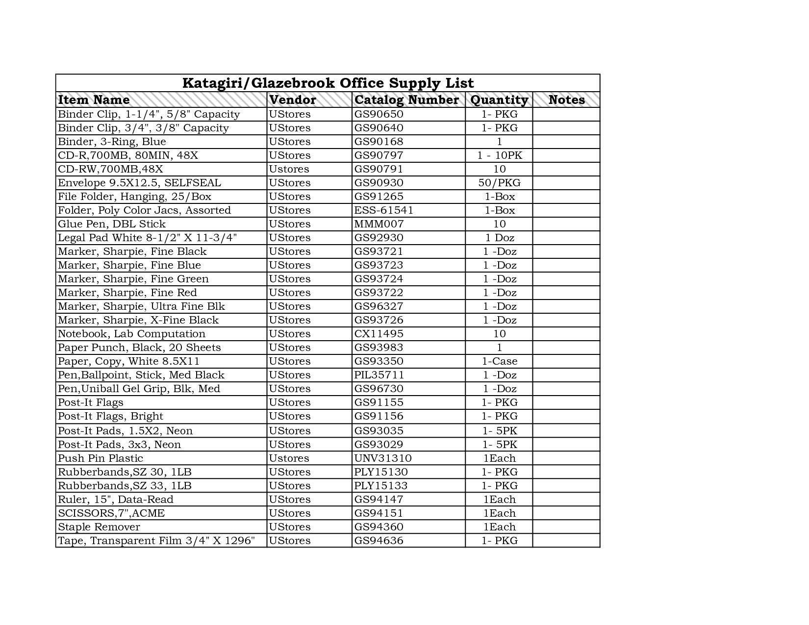 Office Supplies Inventory Spreadsheet – Ebnefsi.eu Together With Office Supply Inventory Spreadsheet