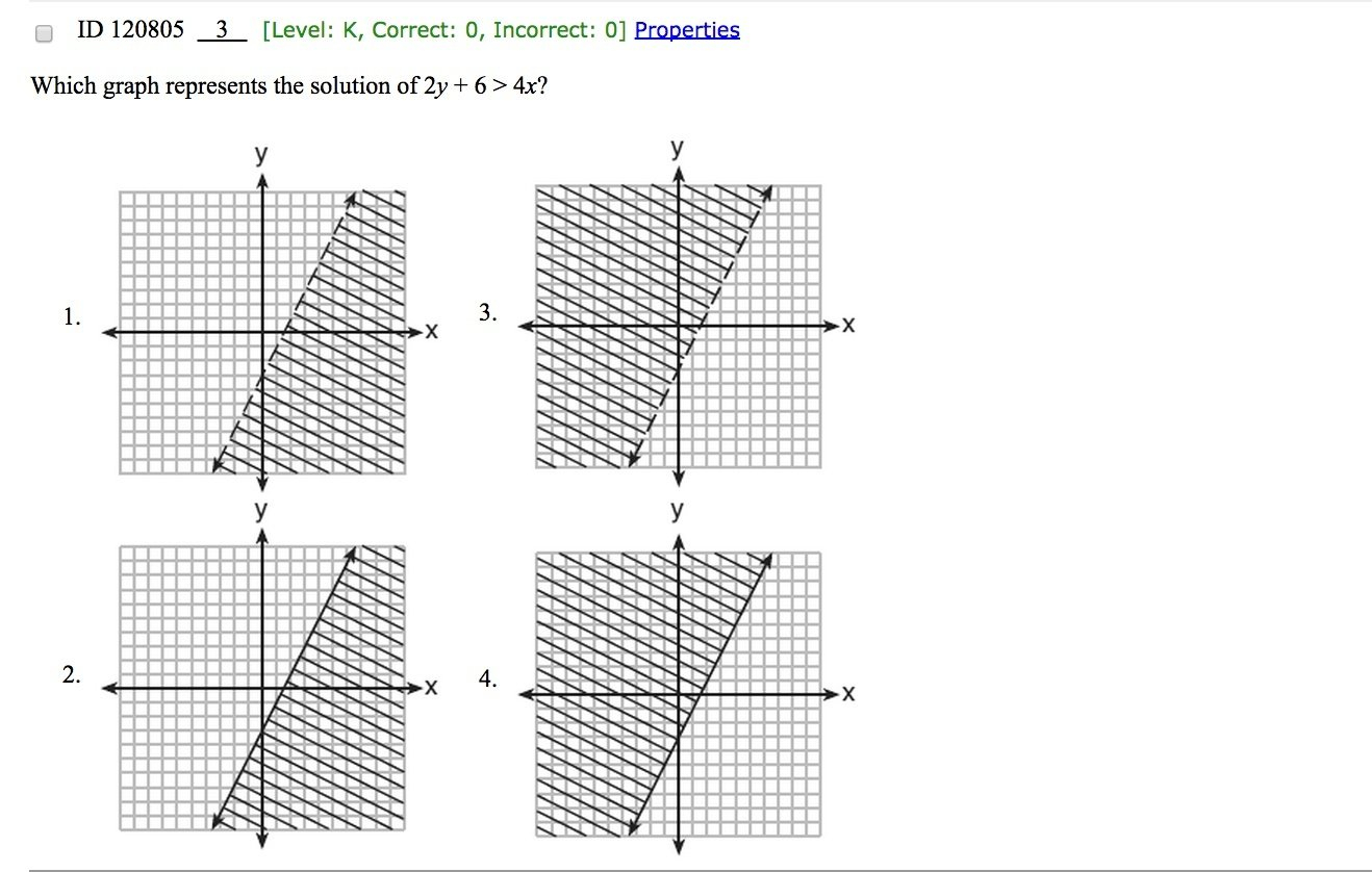 Online Graphs 2018 » Graphing Linear Inequalities In Two Variables In Graphing Systems Of Linear Inequalities Worksheet Answers