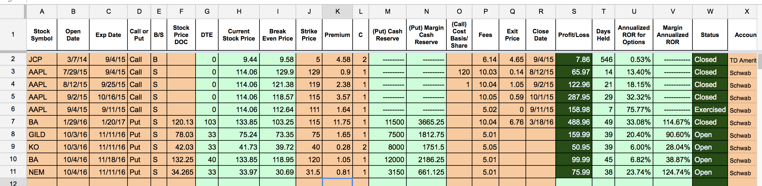 Options Tracker Spreadsheet – Two Investing And Excel Spreadsheet For Option Trading