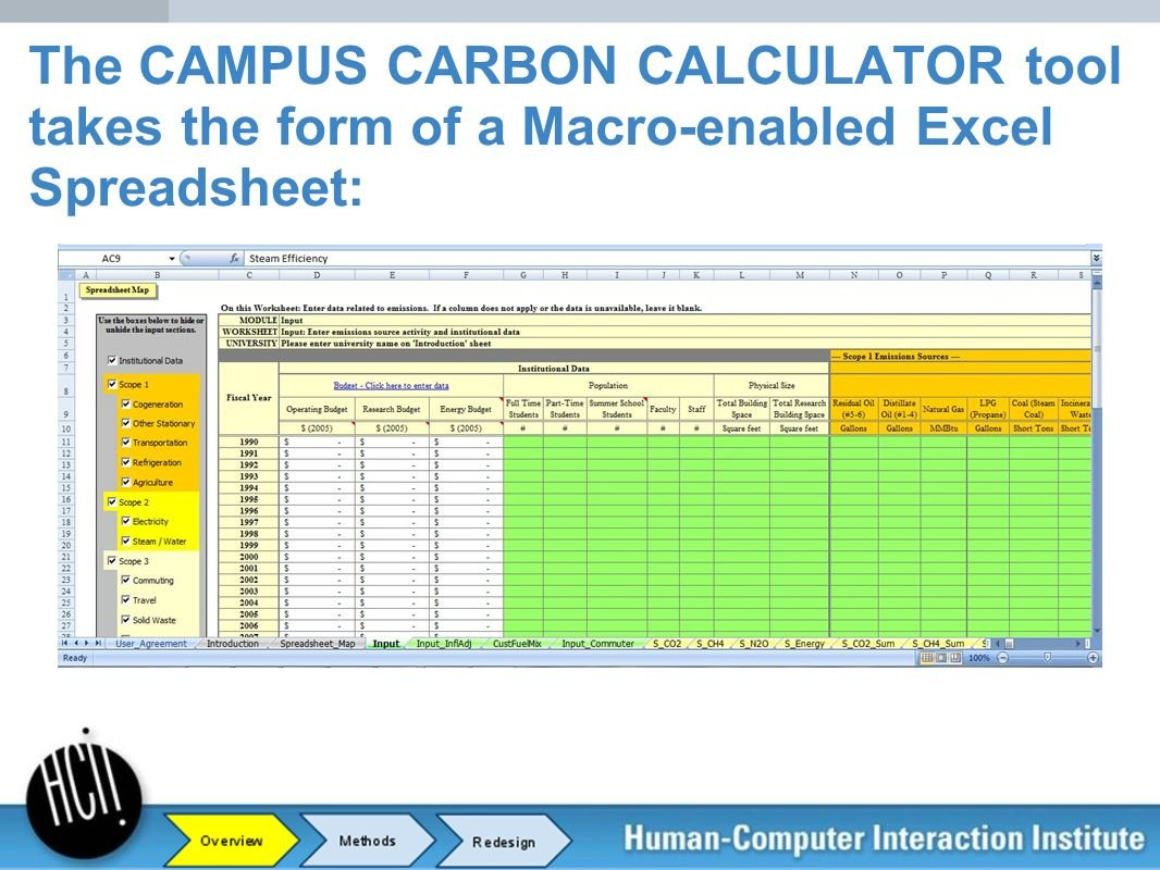 Organizational Sustainability   Ppt Download Throughout Carbon Footprint Calculator Excel Spreadsheet