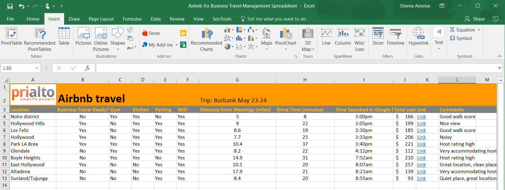 Overcoming The Pitfalls Of Airbnb For Business Travel Management Throughout Airbnb Spreadsheet