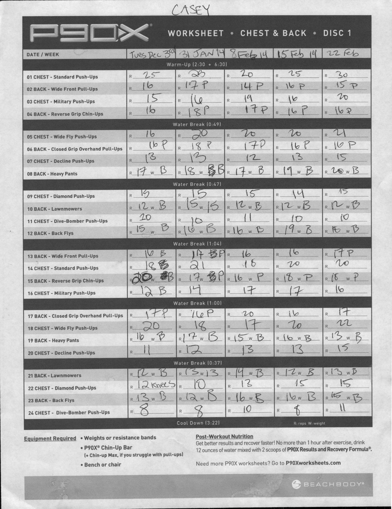P90X Day 15 Chest  Back Ab Ripper X Photos – Caseyfriday Intended For P90X Plyometrics Worksheet
