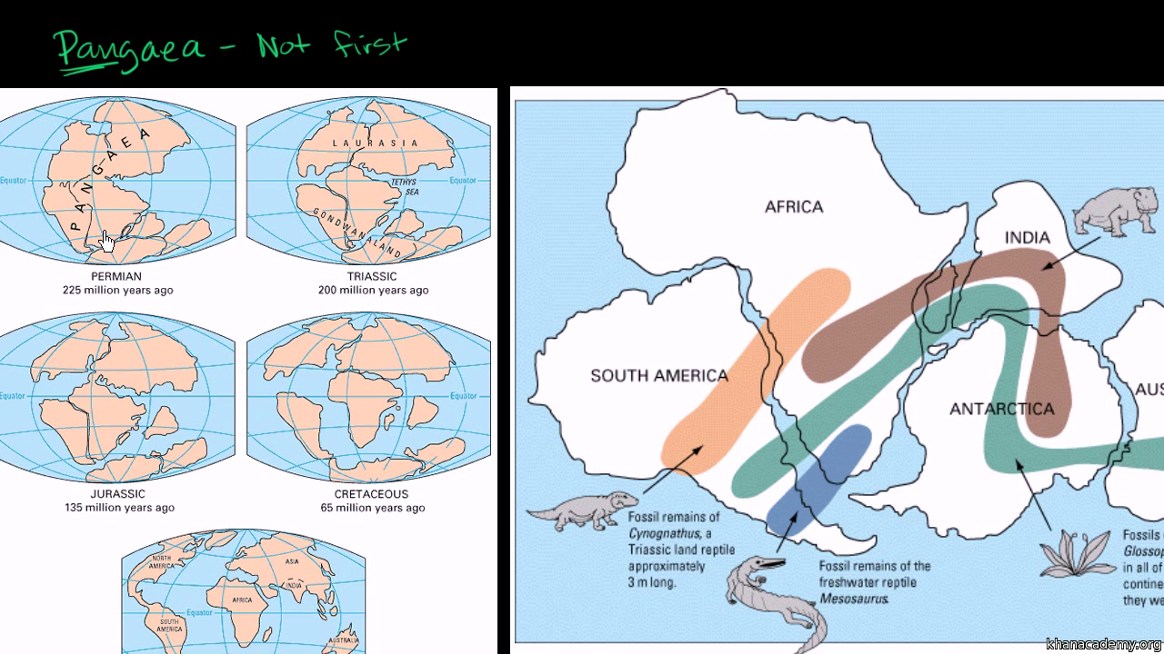 Pangaea Video  Plate Tectonics  Khan Academy And Pangea Worksheet Answers