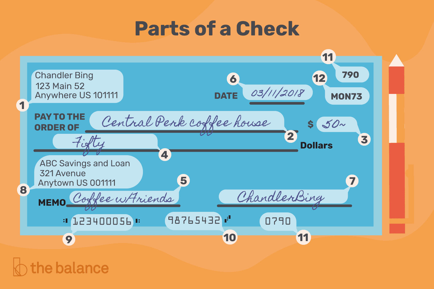 Parts Of A Check And Where To Find Information Pertaining To Parts Of A Check Worksheet