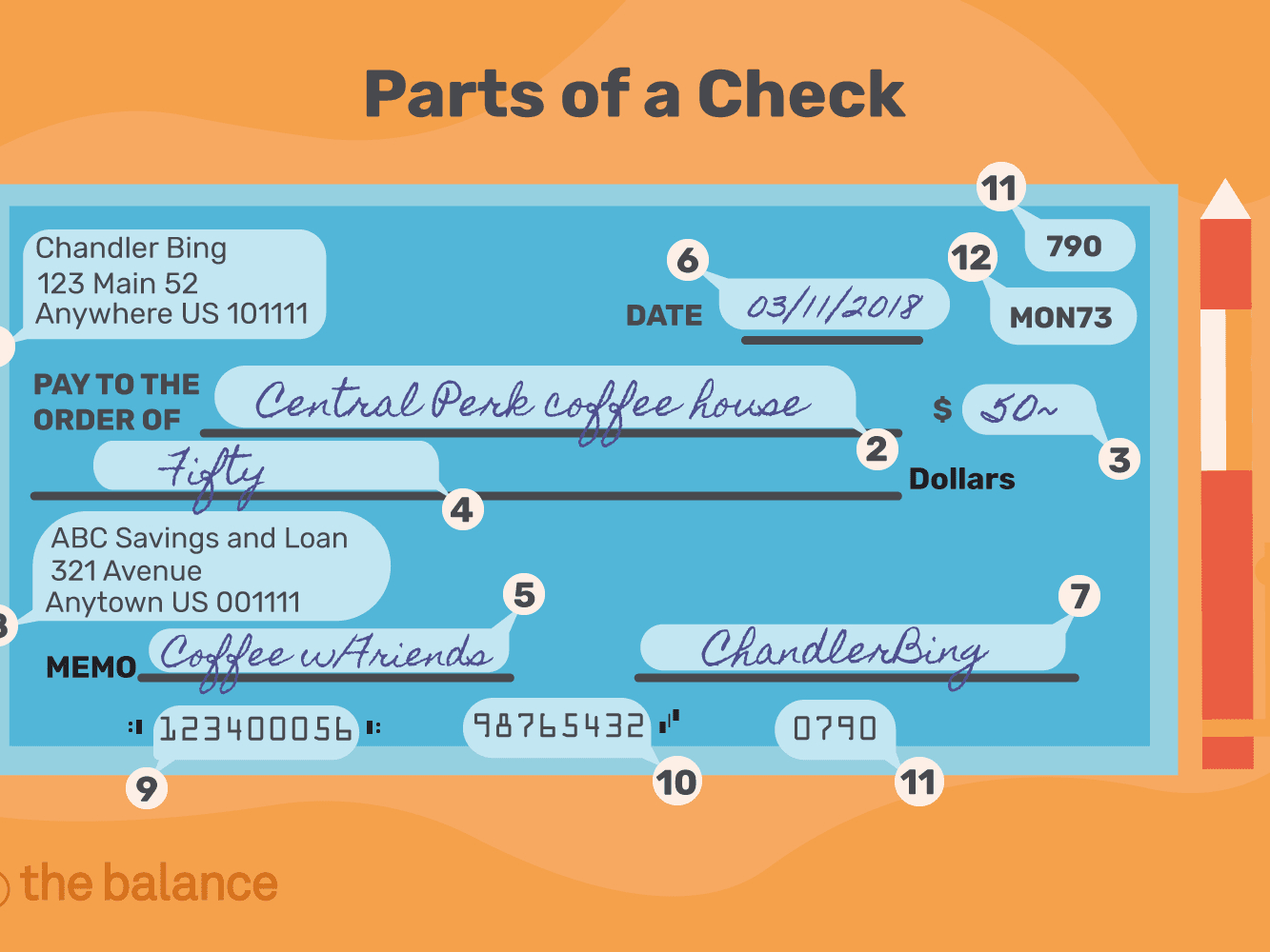 Parts Of A Check And Where To Find Information Regarding Parts Of A Check Worksheet