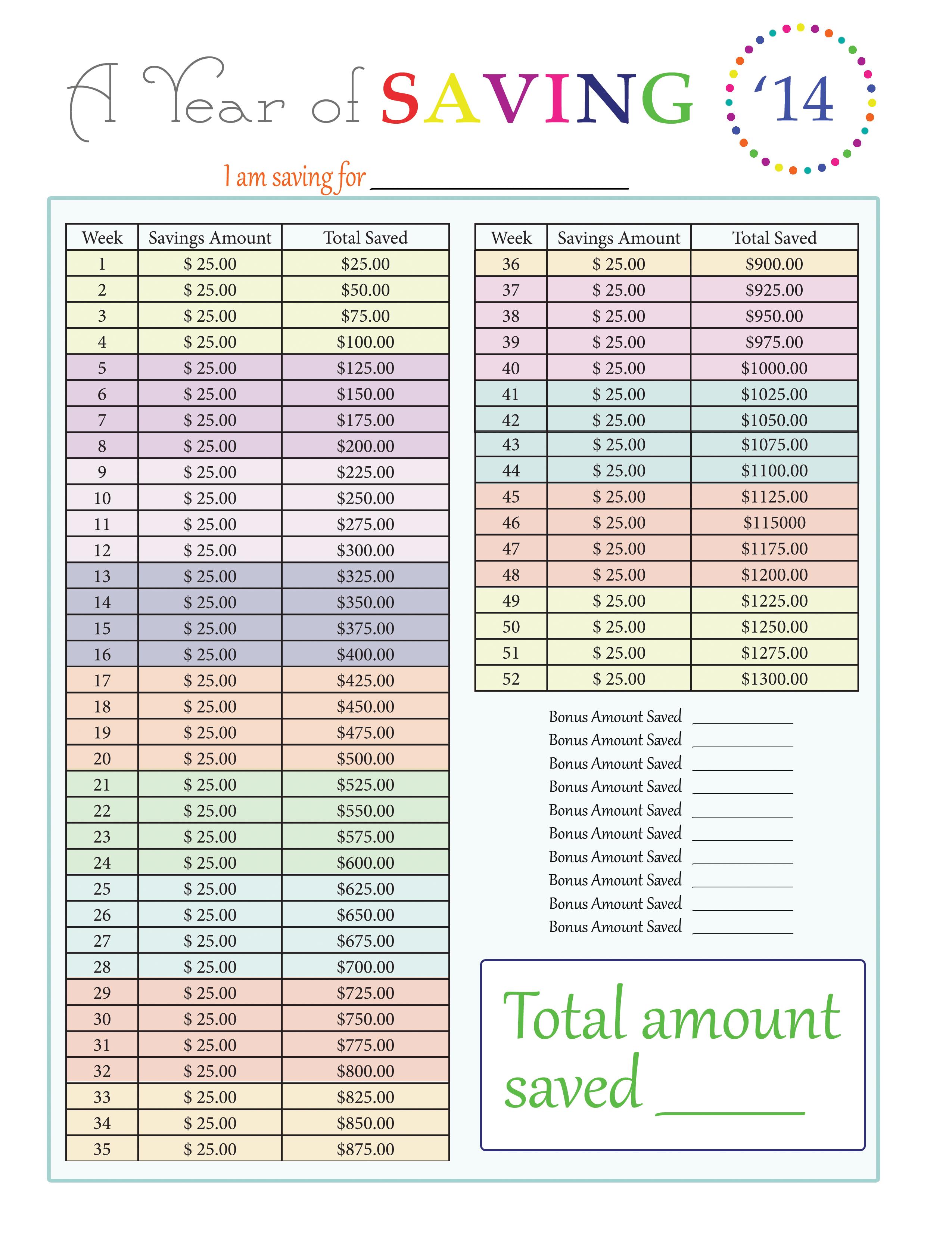 Paying Off Debt Worksheets Within Debt Elimination Worksheet