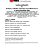 Pdf Developing A Backup Plan Implementing A Careerplanning Course For Career Planning Worksheet