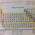 Periodic Table – Science With Mrs Barton For Periodic Table Magic Square Worksheet Answers