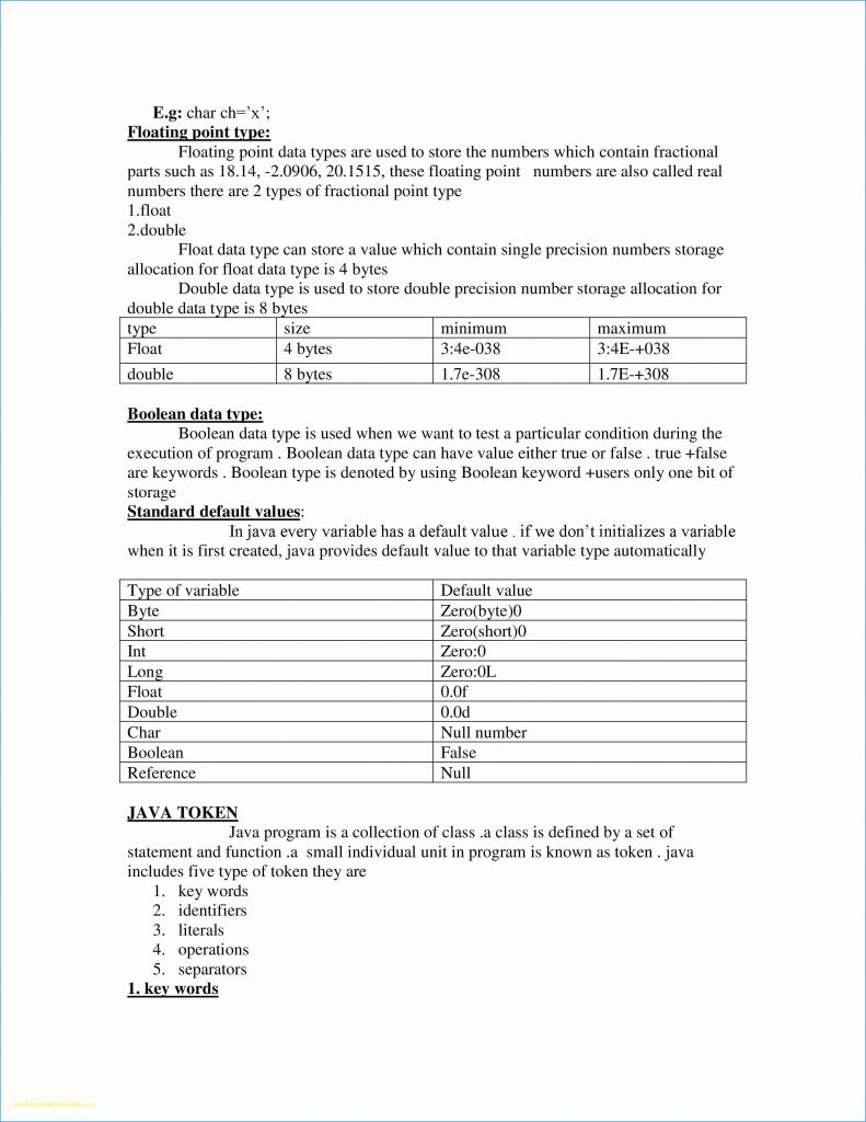 Periodic Table Template Pdf New Function Tables Worksheet Pdf New Together With Function Tables Worksheet Pdf