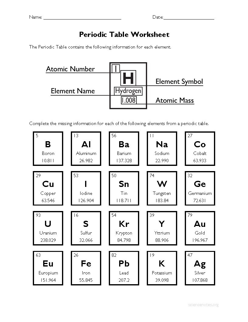 Periodic Table Worksheet  Page 2 Of 2 Also Using The Periodic Table Worksheet