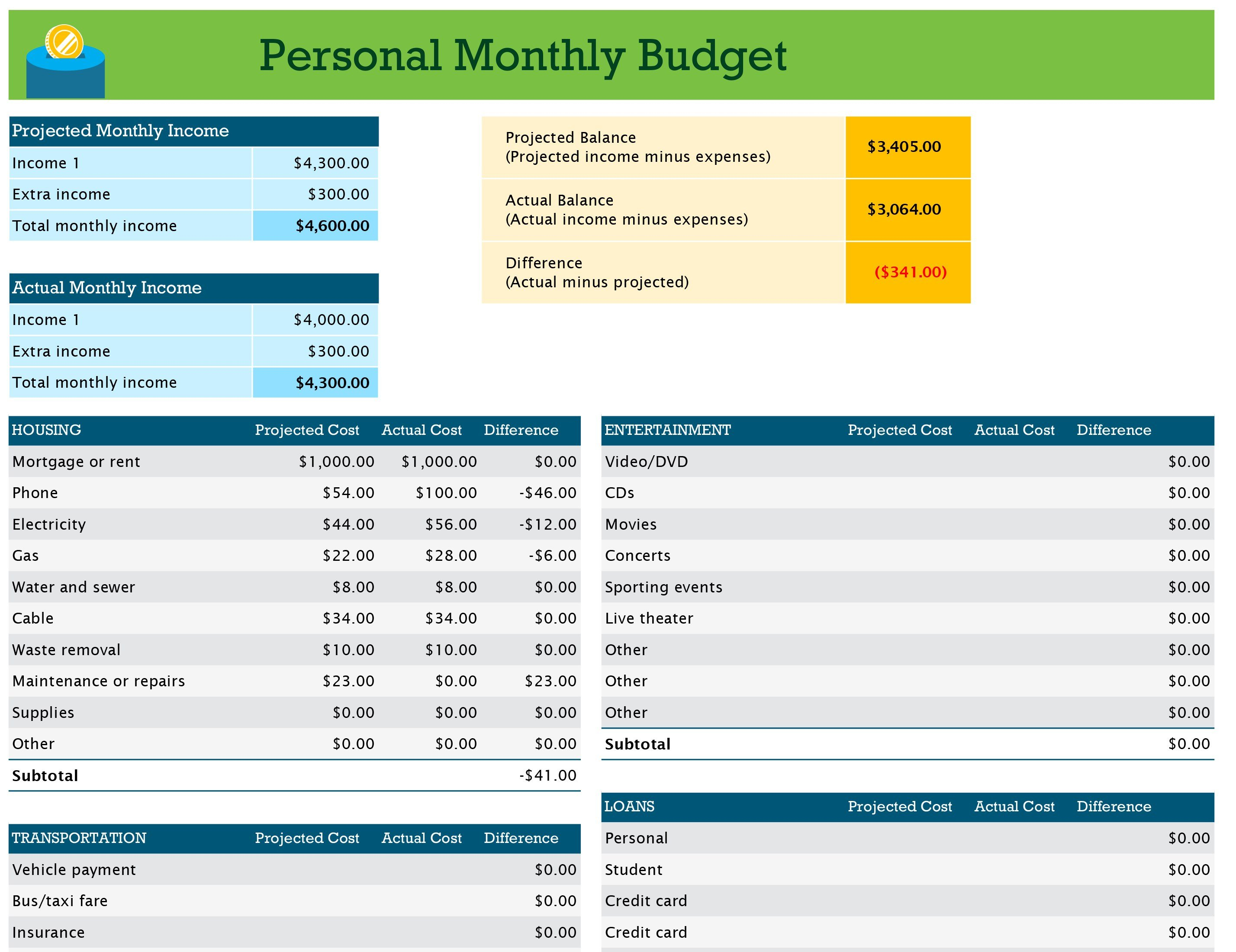 Personal Monthly Budget With Monthly Expense Spreadsheet Template