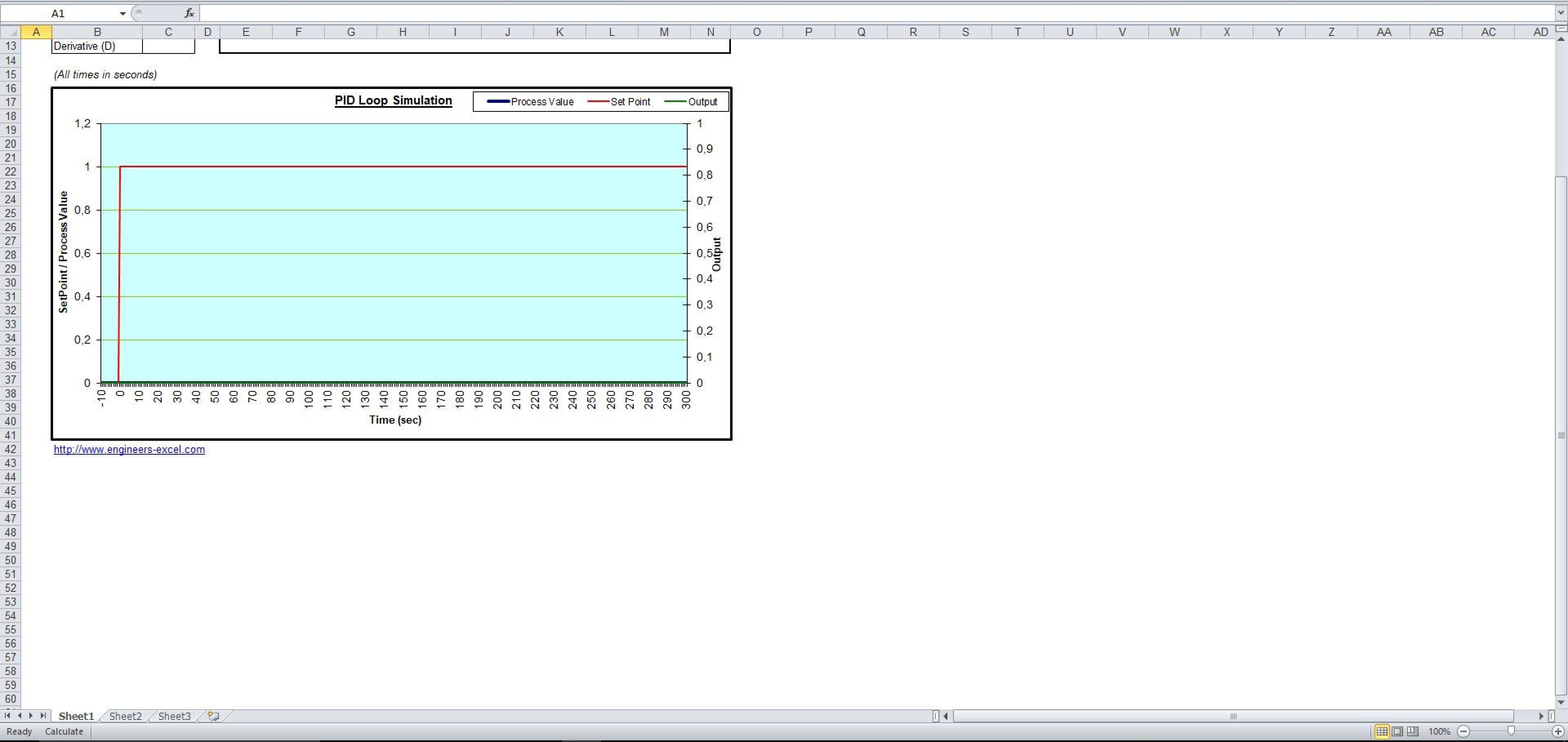 Pid Loop Simulator Spreadsheet - Eloquens Within Pid Loop Tuning Spreadsheet