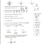 Precalculus Honors In Precalculus Inverse Functions Worksheet Answers
