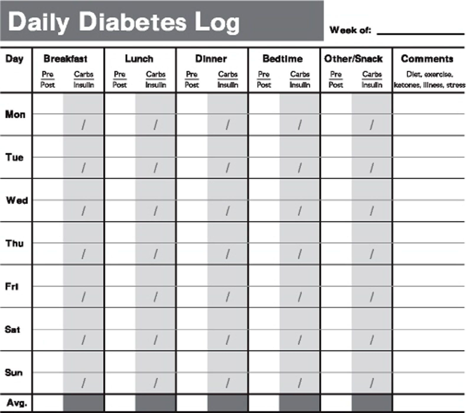 Printable Blood Sugar Log Book   Demir.iso Consulting.co And Blood Sugar Tracker Spreadsheet