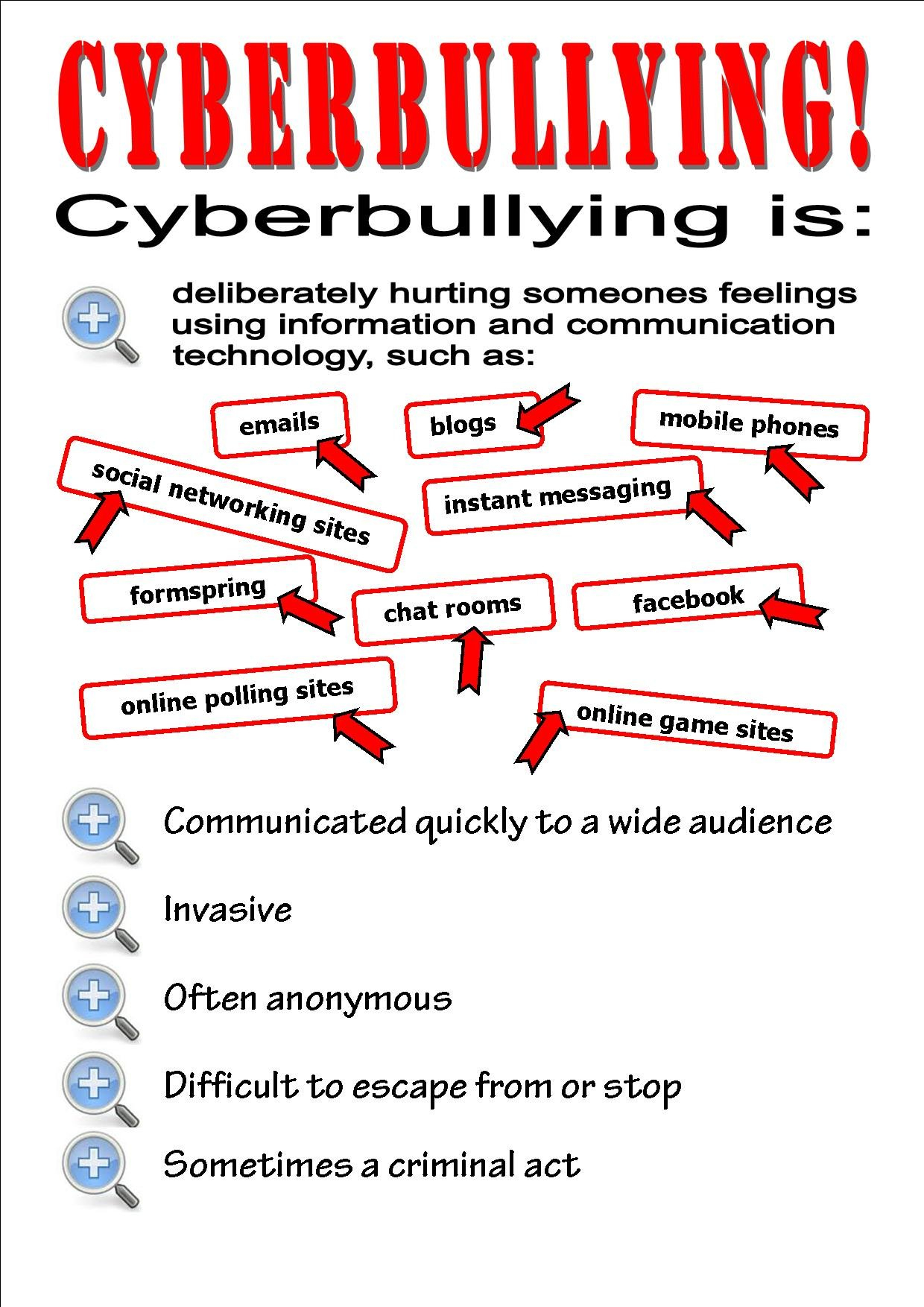 Printables Cyber Bullying Worksheets Lemonlilyfestival Worksheets As Well As Cyber Bullying Worksheets Activities