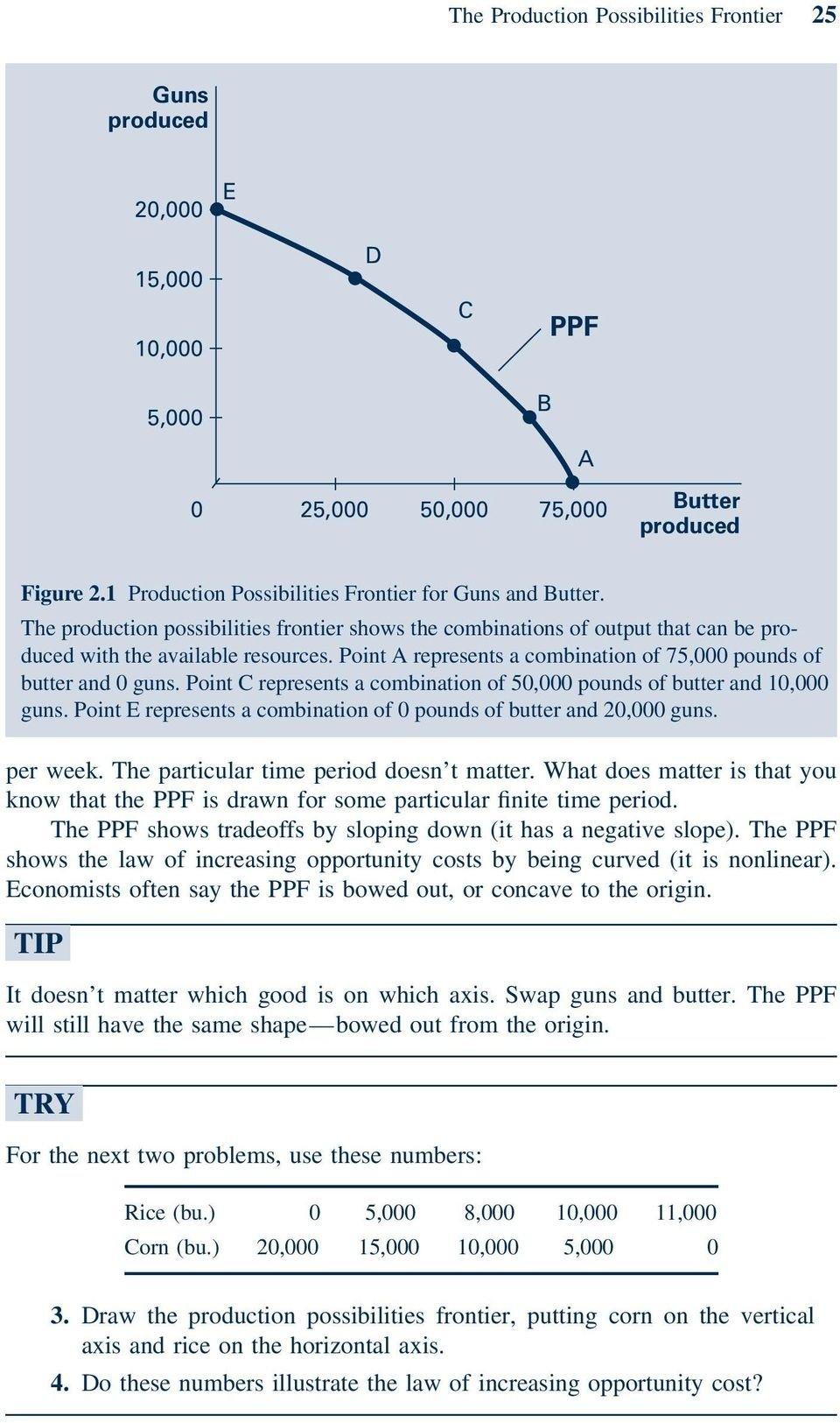 Production Possibilities Curve Worksheet  Soccerphysicsonline As Well As Production Possibilities Curve Worksheet